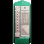 Гигрометр ВИТ-1